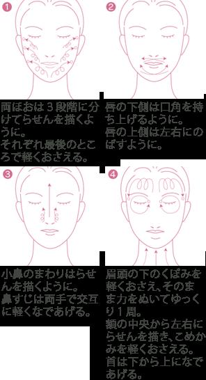 綾花 バイタル アップ マッサージ クリーム使用方法画像