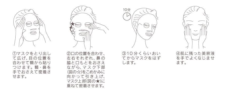 綾花 モイスチャー シート マスク使用方法画像