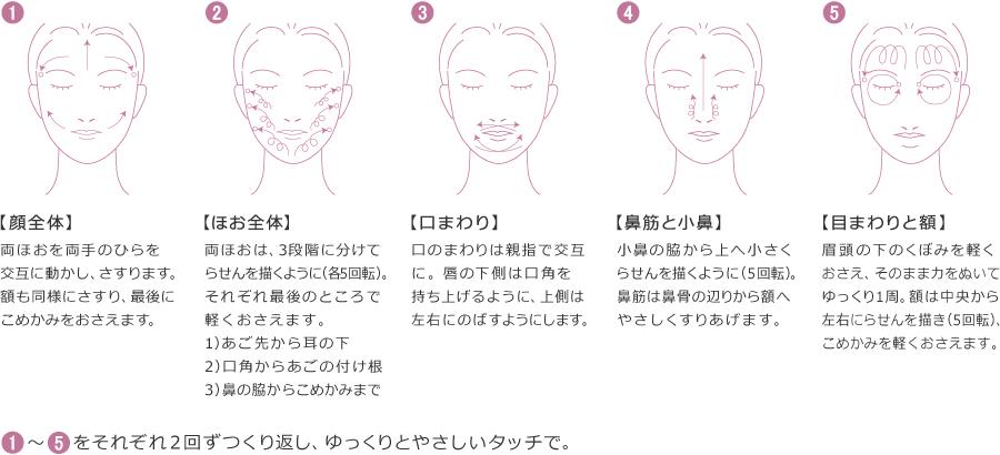 綾花 マルチ モイスチャー ジェル使用方法画像